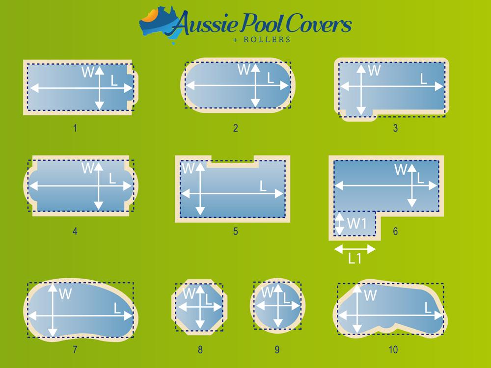 Pools Measured
